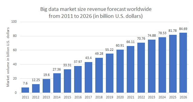 big_data_market